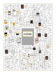 Plotting Literary Genres infographic