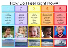Emotion Scale. A poster design to help children identify their emotions. FREE download.