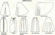 Visual Clothing Dictionary: Different Skirt Types 2 Fashion Terminology, Fashion Terms, Fashion Basics, Fashion Sketchbook, Fashion Sketches, Visual Clothing, Formation Couture, Fashion Infographic, Fashion Dictionary