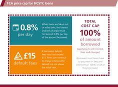 Payday Loans PRICE CAP November 2014