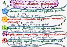 Creative Writing Ideas, Polish Language, Chamber Of Secrets, Hand Lettering, Back To School, Teacher, Notes, Study, Education