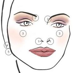 This is a really simple massage technique that stimulates acupressure points on the face to help clear up a stuffed or runny nose. Pressure is applied using the index finger to each pair of points ...