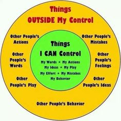 "Circle of Control. Notice everything in your control starts with ""my"" and everything outside of your control starts with ""other people"""