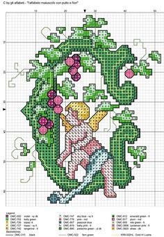 Resultado de imagen de alfabeto maiuscolo con putto e fiori E