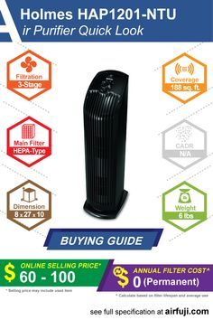 Holmes HAP1201-NTU review, price guide, filter replacement cost, CADR and complete specification. #holmes #airpurifier #aircleaner #cleanair