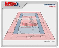 Basketball With Logo Badminton Court, Tennis Clubs, Club Design, Play Tennis, Basketball Hoop, Challenges, Diagram, Fitness, Image