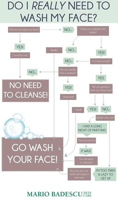 Use this handy chart to figure out whether or not you need to wash your face