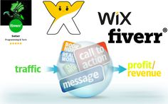 create a responsive website or using Wix with 24H delivery by gradfive