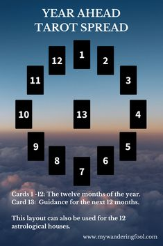 Year Ahead and Twelve Month and Astrological Tarot Spread - Great for Planning and Goal Setting!