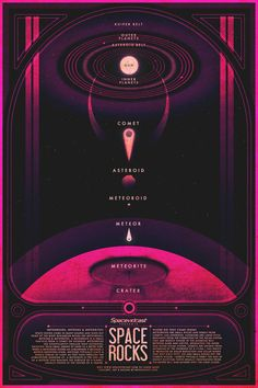 Cool Art: 'Spacevidcast' Poster Series by Ron Guyatt Science Pics, Science Art, Life Science, Space Tourism, Space Travel, Poster Series, Space And Astronomy, Earth From Space, Space Exploration