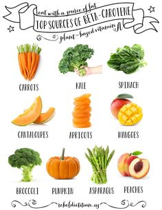 Top Sources of Beta-Carotene | Bright yellow, orange, red, and some dark green fruits and vegetables are high in the carotenoids (e.g. beta-carotene or pro-vitamin A). Beta-carotene is the only source of plant-based vitamin A for vegans and absorption is dependent on dietary fat intake. As such, it is so important that vegans consume these foods with a source of dietary fat (e.g. olives, avocado, almond butter, nuts, seeds, coconut flakes, olive oil, etc.).