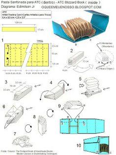 O QUE É MEU É NOSSO: Origami - Pasta Sanfonada para ATC - ATC Blizzard Book