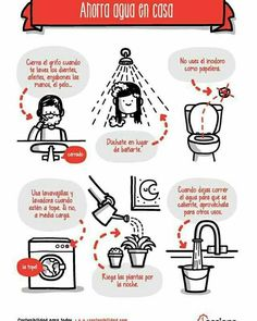 Tips pra ahorrar agua en casa - Unterrichtsfächer Ap Spanish, Spanish Lessons, Spanish Teacher, Spanish Classroom, Spanish Posters, Spanish Teaching Resources, Water Conservation, Learning, Zero Waste