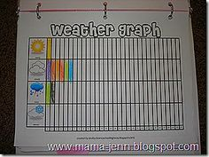 Weather graph, use in circle time. Each Child gets their own to graph every day.