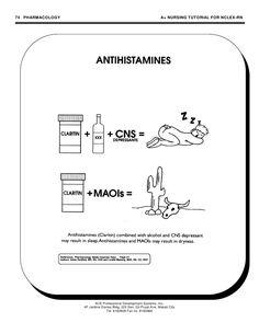 74 PHARMACOLOGY A+ NURSING TUTORIAL FOR NCLEX-RN ...