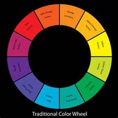 traditional color wheel - Yahoo Image Search Results