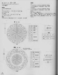 レース針6号(1.0mm)使用 旦那の同僚の方から「私にも編んで!豚ちゃんがいいな♪」とリクエストをいただき、 編み図を探して編みました。編み図も日本のもので、見つけたのは外国の方のブログですが 探すたびに日本の編み図はよく出てきます。 それくらい、日本のものはかわいくて丁寧で人気があるんだな~と毎回思います^^ とてもかわいくて、自分も欲しい! そんなかわいい子豚の編み図をせっかくなのでシェアします。 編み図は画像をクリックするとさらに大きくなります。↓ 参照: またこんなかわいい子豚さんも! これは一回で編めるので楽そうです。 Free pattern: ただこちらはUSスタイルのパターンです。