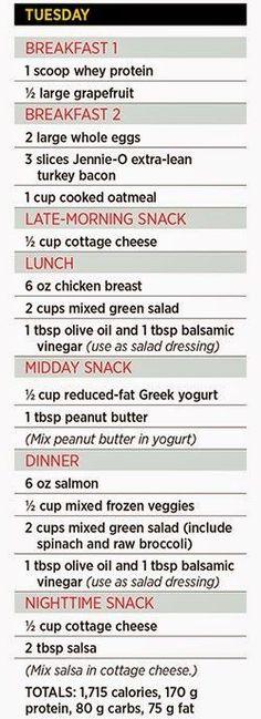 One Week Fat Burning Meal Plan {Day 2}