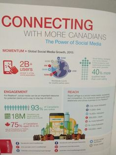 Some fun facts of the prominence of social media intertwined with Royal LePage. Call Peter Cerrito today for all your real estate needs! #petercerrito #royallepage #realtor #realestate #vaughanrealtor #facts #vaughanrealestate #home #house #condo #rent #lease #buy #sell #investment #invest #vaughan #6ix #6 #toronto #torontorealestate #york #yorkregion #nobleton #klienburg #maple #woodbridge #kingcity #moving
