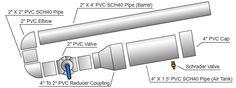 How To Make A Pneumatic Potato Gun - instructions at http://www.spudgundepot.com/pneumatic.html