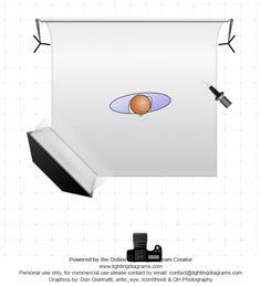 Glamor photo and lighting setup with Strobe and Softbox by Lennarth  Sundberg  1 125Portrait photo and lighting setup with Softbox by Moataz AlKhairat  . Glamor Lighting Setups. Home Design Ideas