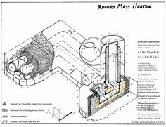 Rocket Mass Heaters, also known by the acronym RMH, are the latest rage when it comes to extremely efficient and sustainable heating methods using low tech