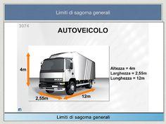 Autoscuola Stop: Limiti di sagoma veicoli merci