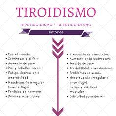 Indibotica: Tiroidismo