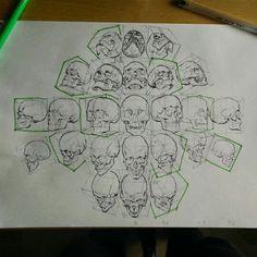 Skulls dif angle