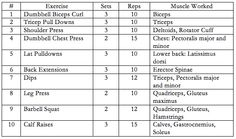 14 best nasm images on pinterest health fitness health and