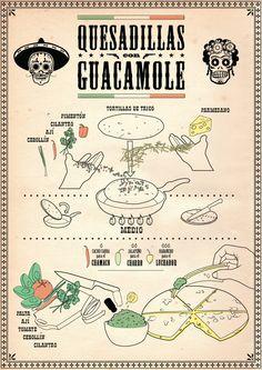 Quesadillas con Guacamole by Sebastián Rodillo