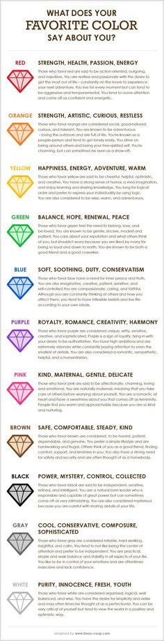Did you know that colors are known to go along with certain feelings and qualities? Have you ever thought about what your favorite color says about your personality? My favorite color is Purple! Color Psychology, Psychology Facts, Psychology Experiments, Personality Psychology, Personality Types, Color Meaning Personality, Chakras, Color Theory, Fun Facts