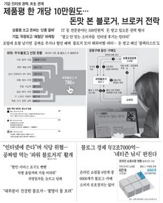 제품평 한 개당 10만원도… 돈맛 본 블로거, 브로커 전락
