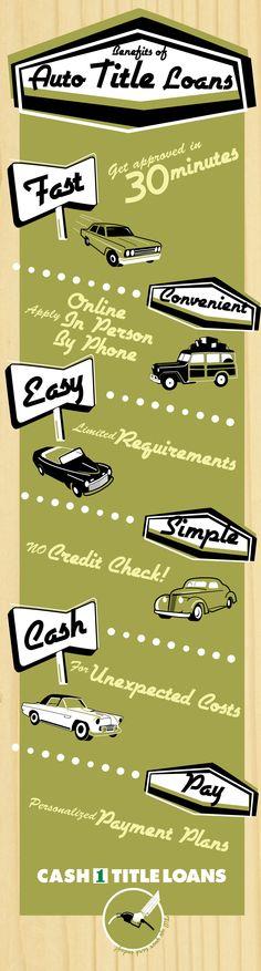 Ez cash loans usa picture 10