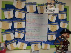 Class Constitutions and founding fathers craft