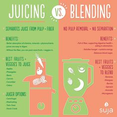 Tips For Producing Your Own Nutritious Juice Drinks! Tips For Producing Your Own Nutritious Juice Drinks! Juice Cleanse Recipes, Detox Juice Cleanse, Juice Cleanses, Healthy Juice Recipes, Healthy Juices, Detox Juices, Detox Recipes, Smoothie Recipes, Juicer Recipes
