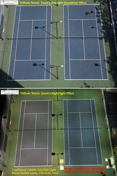 Buy LED Tennis Court Lighting in Malaysia