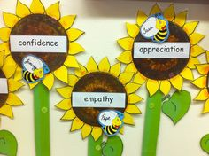 Photo: Interactive PYP attitude sunflowers. Velcro circles allow students to move their peers' bugs around as they see them exhibit the attitudes. This has lead to a lovely environment in the classroom where students are consistently looking for the best in their peers.