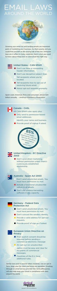 Email Laws Around the World #infographic #EmailMarketing #Marketing