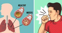 How to Get Rid of Phlegm and Mucus in Chest & Throat | Healthy Eon