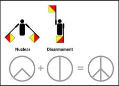 "Just to eliminate any preconceived notions regarding the origin of the Peace Sign... In 1958, British artist Gerald Holtom drew a circle with three lines inside, intending the design to be a symbol for the Direct Action Committee Against Nuclear War (DAC). The design incorporates a circle with the lines within it representing the simplified positions of two semaphore letters (the system of using flags to send information great distances, such as from ship to ship). The letters ""N"" and ""D""…"