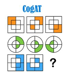 CogAT Test Used as a Measure of District Achievement      www.testingmom.com #CogAT #DistrictAchievement