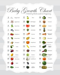 A Fruit And Vegetable Baby Size Comparison Chart In Grey Gray Uniquely Covers All 42 Possible Weeks Of Term Pregnancy Includes Indicators For Second