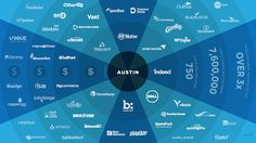 Austin : A start-up powerhouse gives infinite possibilities to learn from some great innovations of this centruy