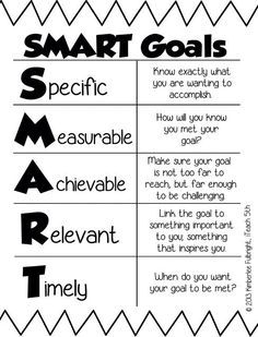 Be S.m.a.r.t. with your goals! http://phatlifefitness.wordpress.com