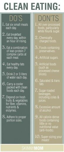 Clean eating Do's & Don'ts..pretty obvious but its always nice to see it written out.