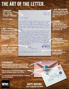 The art of the letter. Many of us grudgingly dig through the days mail, with just piles of bills and junk to show for it, hoping we had hand...