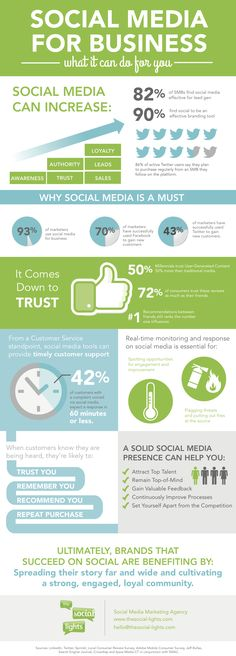 What can Social Media do for a Business? The benefits and opportunities. #infographic #socialmedia #Facebook #Twitter
