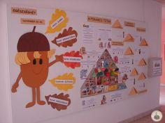 Výsledok vyhľadávania obrázkov pre dopyt egészséghét projekt az iskolában