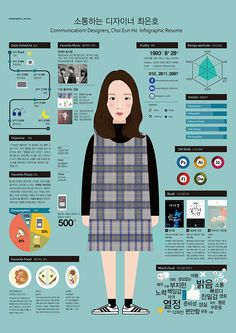 Resume infographic : Infographic Resume on Behance - Resumes. Graphic Design Cv, Web Design, Resume Design, Book Design, Design Trends, Infographic Resume, Creative Infographic, Cv Original, Cv Inspiration